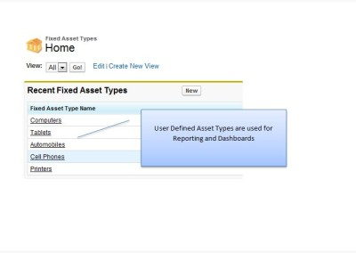 User defined Asset Types